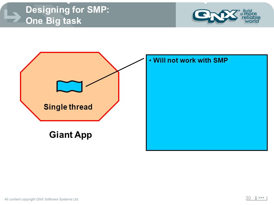 30 Designing for SMP: One Big task Single thread Giant App Will not work with SMP