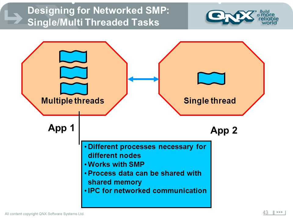 43 Designing for Networked SMP: Single/Multi Threaded Tasks App 1 Multiple threads App 2 Single thread Different processes necessary for different nod