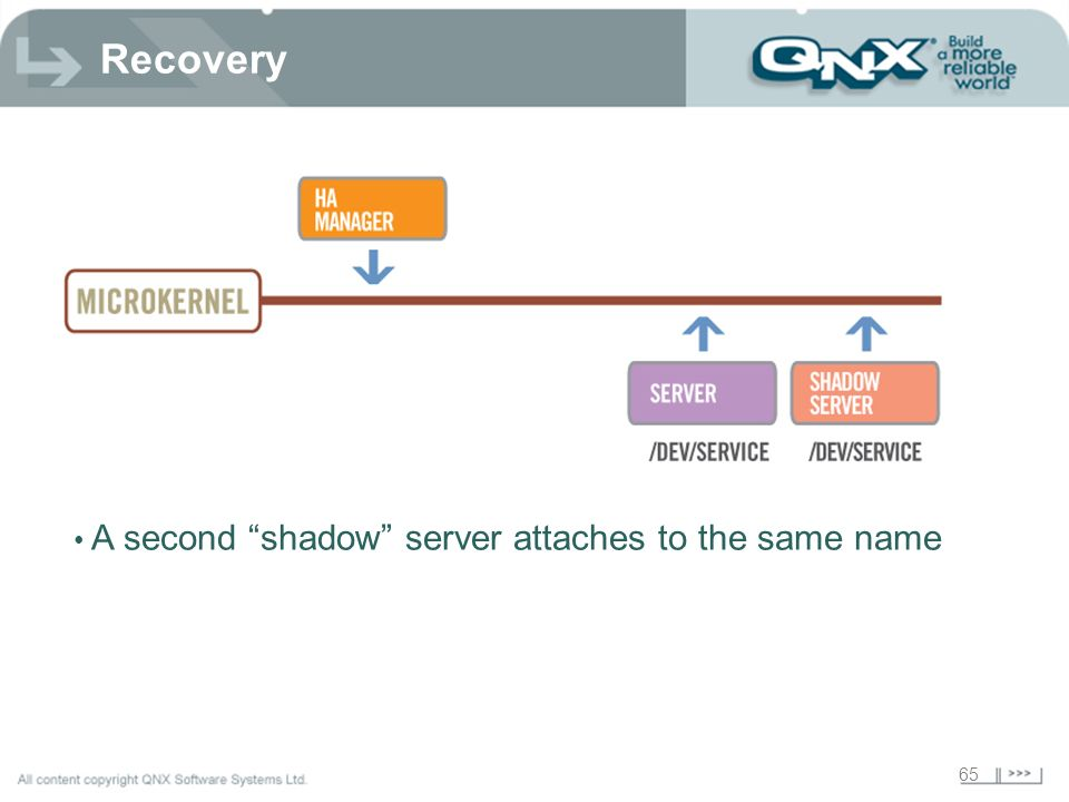 65 A second shadow server attaches to the same name Recovery