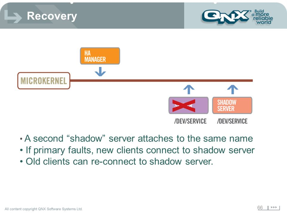 66 A second shadow server attaches to the same name If primary faults, new clients connect to shadow server Old clients can re-connect to shadow serve