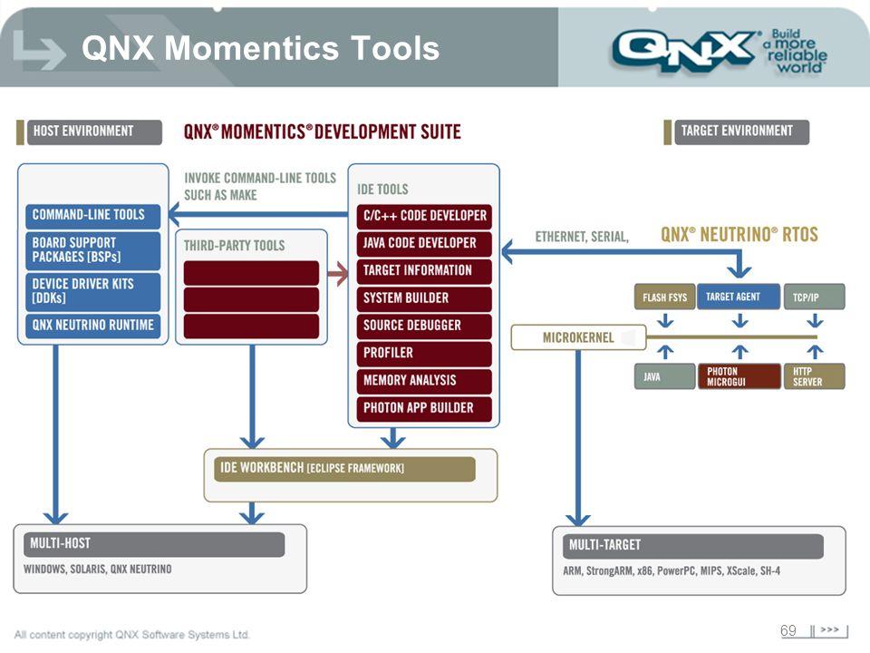 69 QNX Momentics Tools