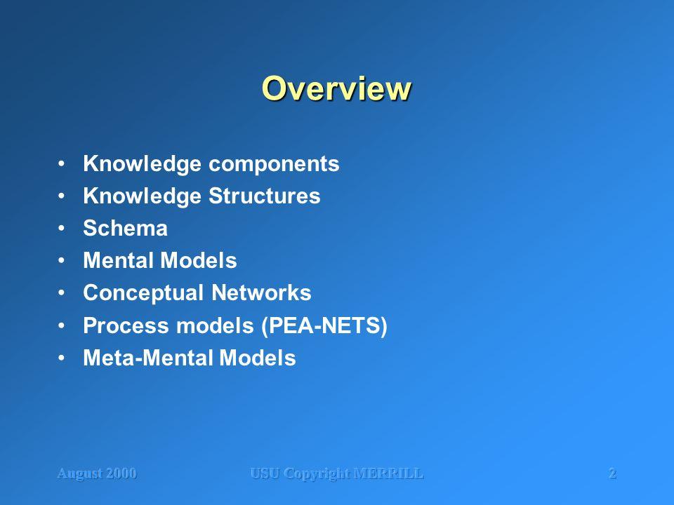 August 2000USU Copyright MERRILL13 Kinds of Problems Interpretation Problems Design Problems Categorization Problems