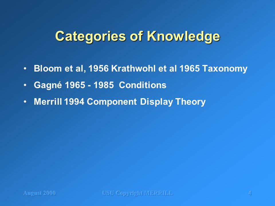 August 2000USU Copyright MERRILL5 Knowledge Structure Knowledge structure is the relationship among knowledge components.