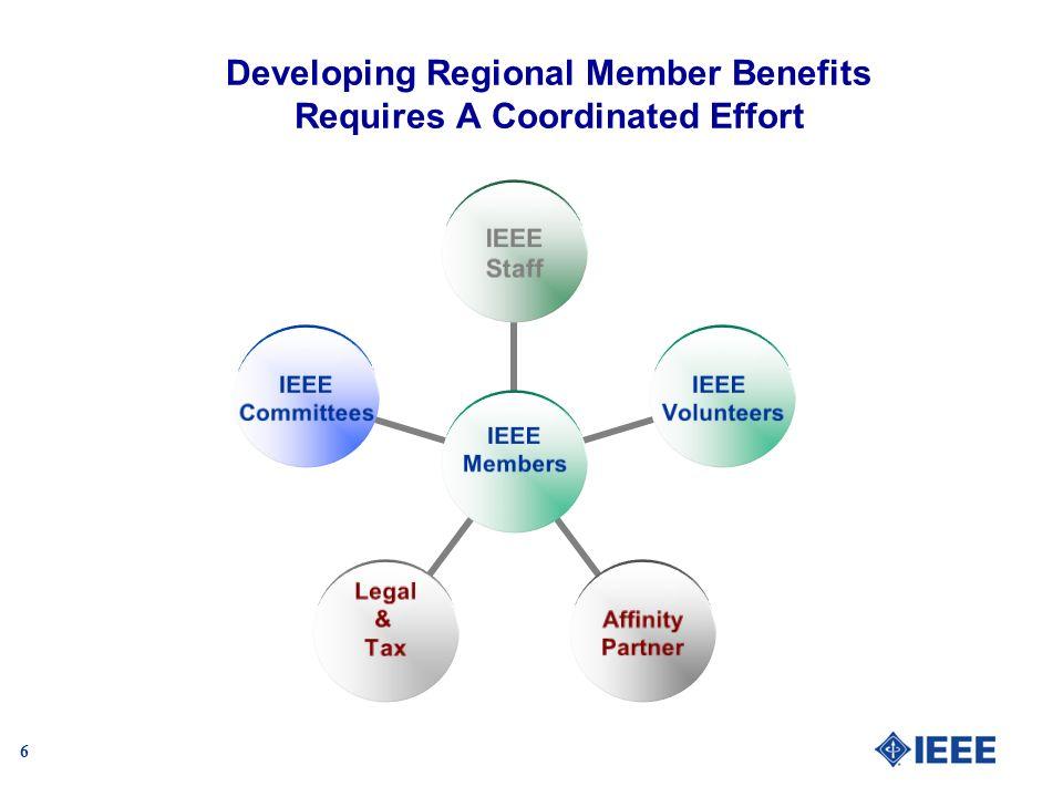 6 Developing Regional Member Benefits Requires A Coordinated Effort IEEE Members IEEE Staff IEEE Volunteers Affinity Partner Legal & Tax IEEE Committees