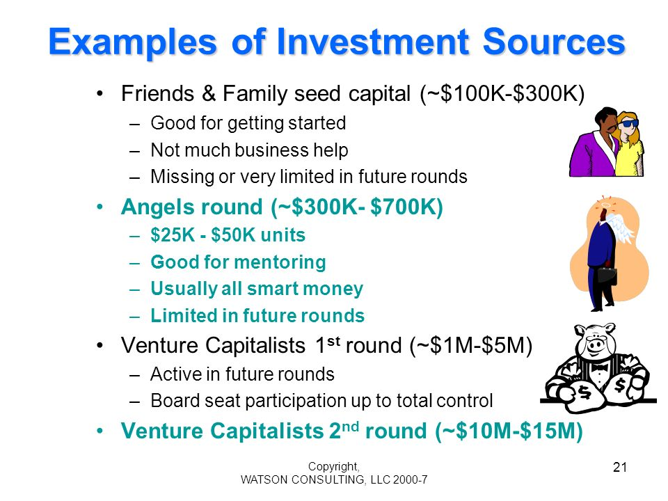 Copyright, WATSON CONSULTING, LLC 2000-7 21 Examples of Investment Sources Friends & Family seed capital (~$100K-$300K) –Good for getting started –Not much business help –Missing or very limited in future rounds Angels round (~$300K- $700K) –$25K - $50K units –Good for mentoring –Usually all smart money –Limited in future rounds Venture Capitalists 1 st round (~$1M-$5M) –Active in future rounds –Board seat participation up to total control Venture Capitalists 2 nd round (~$10M-$15M)