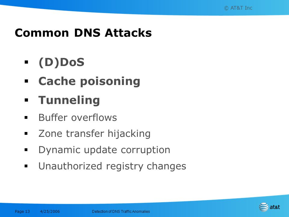 © AT&T Inc Detection of DNS Traffic Anomalies 4/25/2006 Page 13 Common DNS Attacks (D)DoS Cache poisoning Tunneling Buffer overflows Zone transfer hij