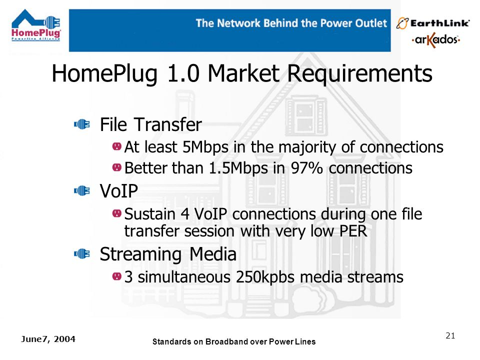 June7, 2004 Standards on Broadband over Power Lines 20 Contents An ISPs perspective on standards HomePlug Alliance Background HomePlug 1.0 HomePlug AV A unique opportunity New HomePlug BPL effort launched