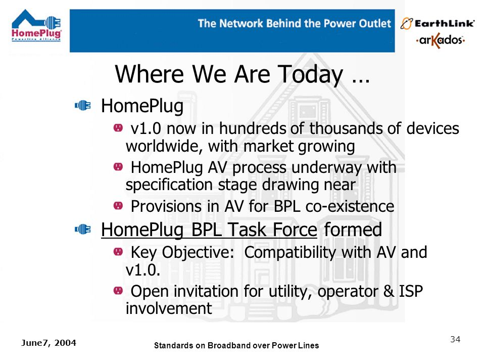 June7, 2004 Standards on Broadband over Power Lines 33 A Unique Opportunity HomePlug Alliance is a natural place for the future powerline standards Harmonized Portfolio of Specifications