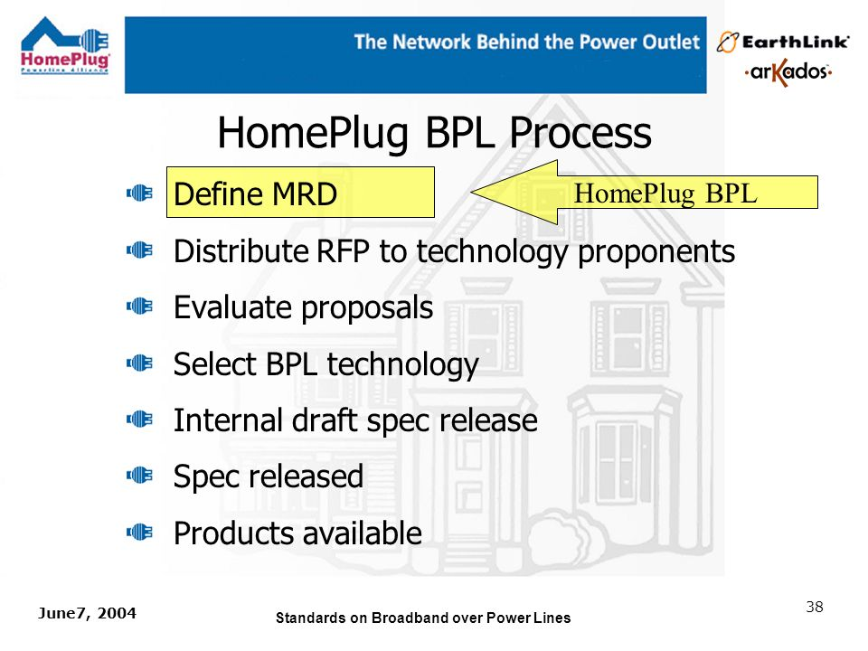 June7, 2004 Standards on Broadband over Power Lines 37 Existing HomePlug BPL Task Force team Arkados Conexant Current DS2 EarthLink Intellon RadioShack Sharp