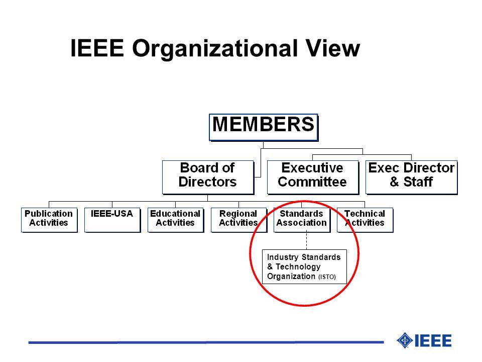 IEEE Organizational View Industry Standards & Technology Organization (ISTO)