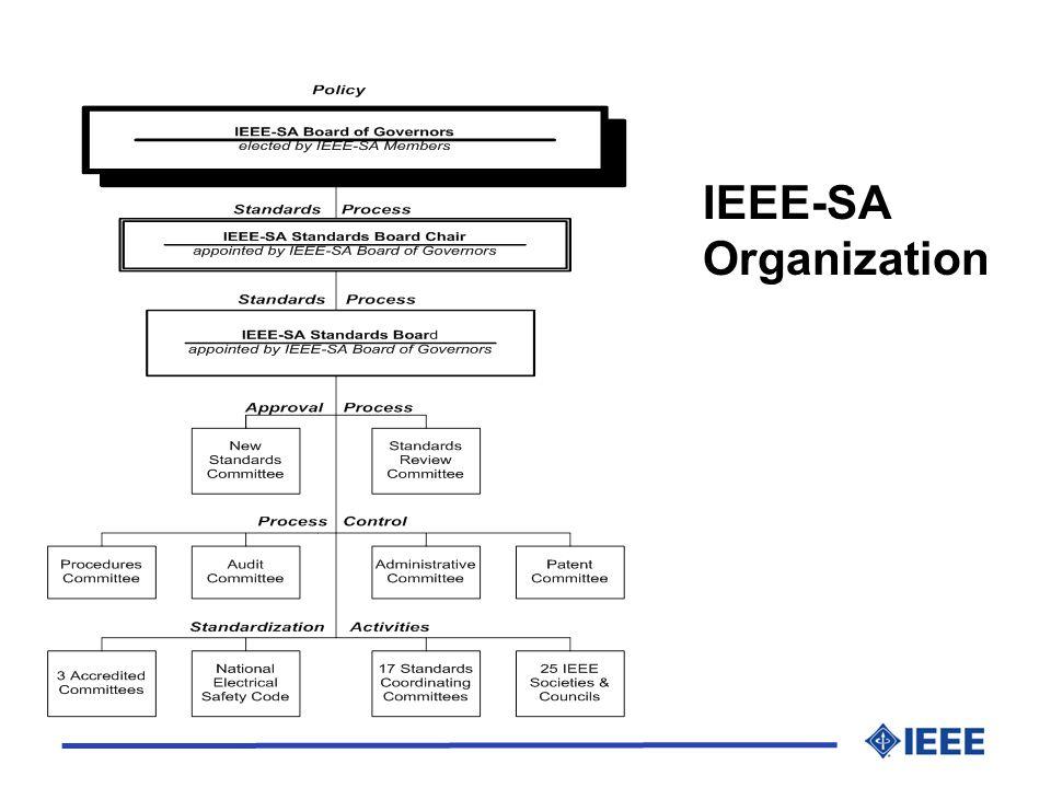 IEEE-SA Organization