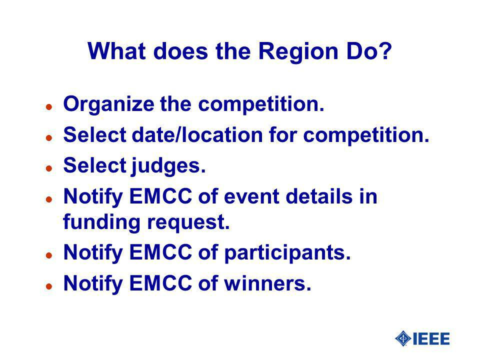 What does the Region Do? l Organize the competition. l Select date/location for competition. l Select judges. l Notify EMCC of event details in fundin