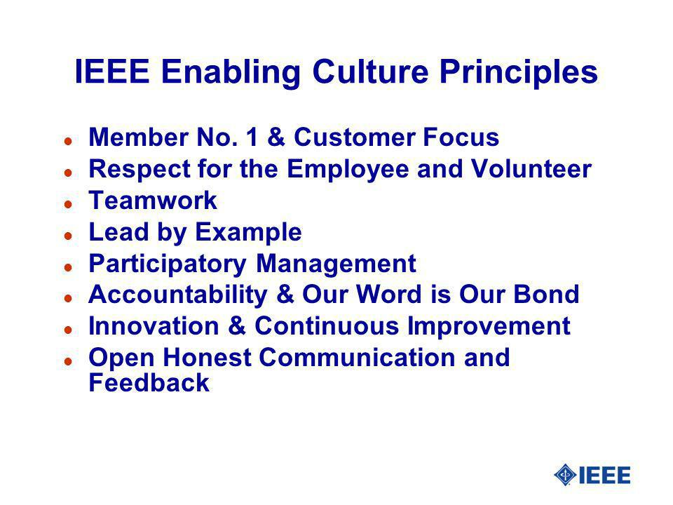 IEEE Ethics & Member Conduct Committee l Reports to the IEEE Board of Directors.