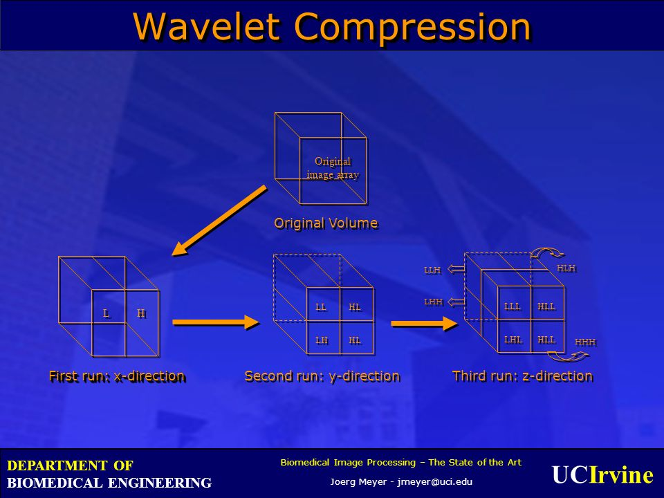 UCIrvine Biomedical Image Processing – The State of the Art Joerg Meyer - jmeyer@uci.edu DEPARTMENT OF BIOMEDICAL ENGINEERING Wavelet Compression Original image array Original Volume L H First run: x-direction HL LL LH HL HLL LLL LHL HLL LLH LHH HLH HHH Second run: y-direction Third run: z-direction