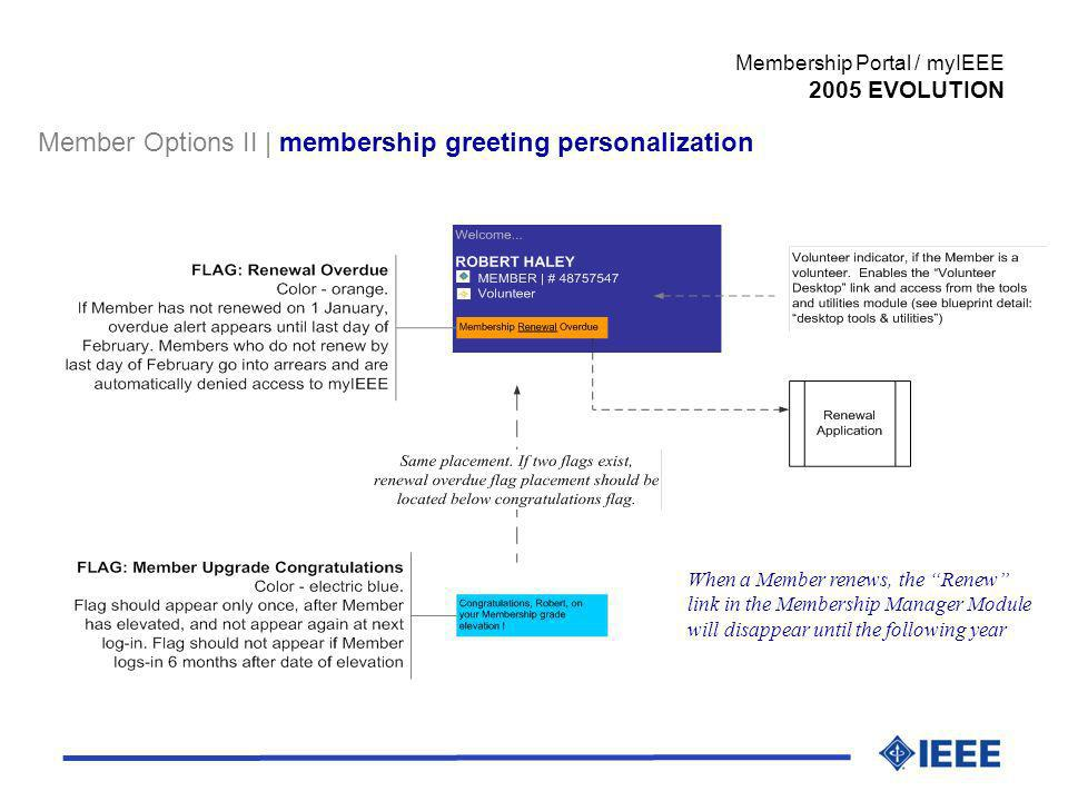 Member Options II | membership greeting personalization Membership Portal / myIEEE 2005 EVOLUTION When a Member renews, the Renew link in the Membership Manager Module will disappear until the following year