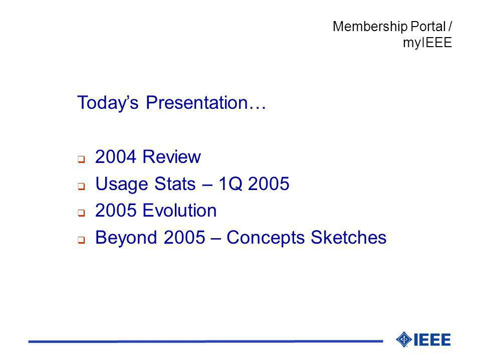 Todays Presentation… 2004 Review Usage Stats – 1Q 2005 2005 Evolution Beyond 2005 – Concepts Sketches Membership Portal / myIEEE