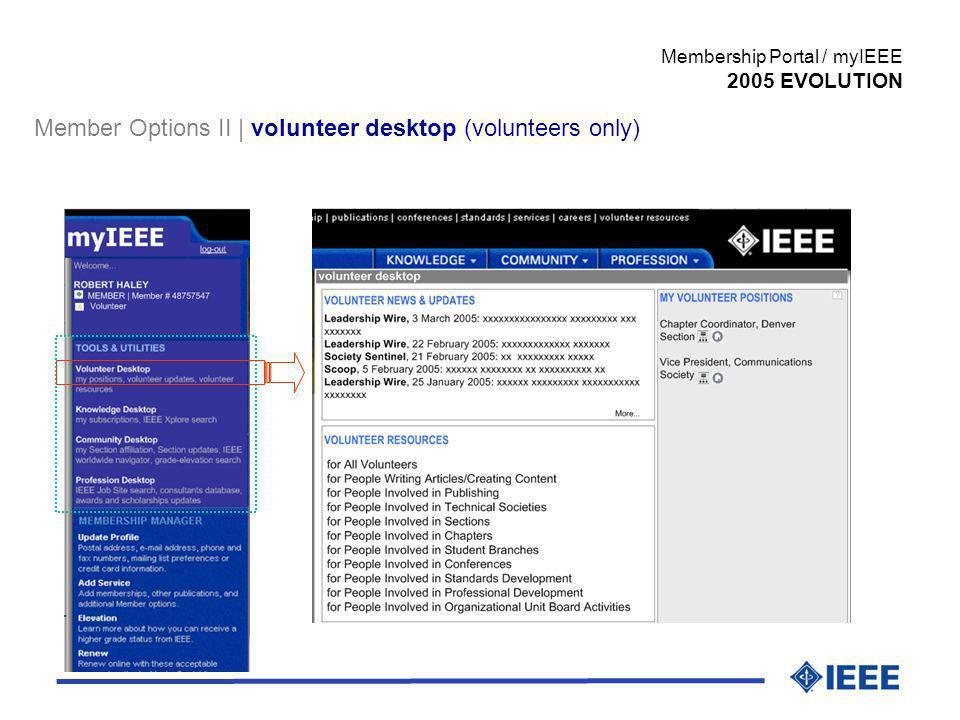 Member Options II | volunteer desktop (volunteers only) Membership Portal / myIEEE 2005 EVOLUTION