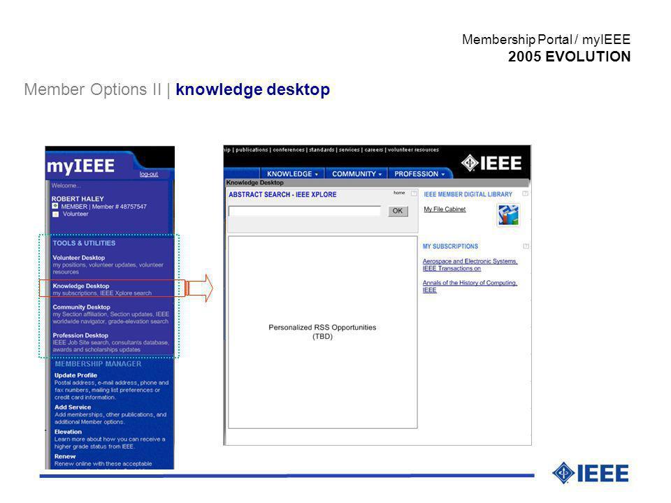 Member Options II | knowledge desktop Membership Portal / myIEEE 2005 EVOLUTION