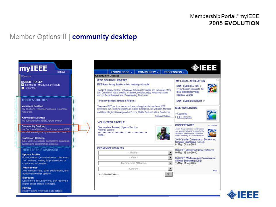 Member Options II | community desktop Membership Portal / myIEEE 2005 EVOLUTION