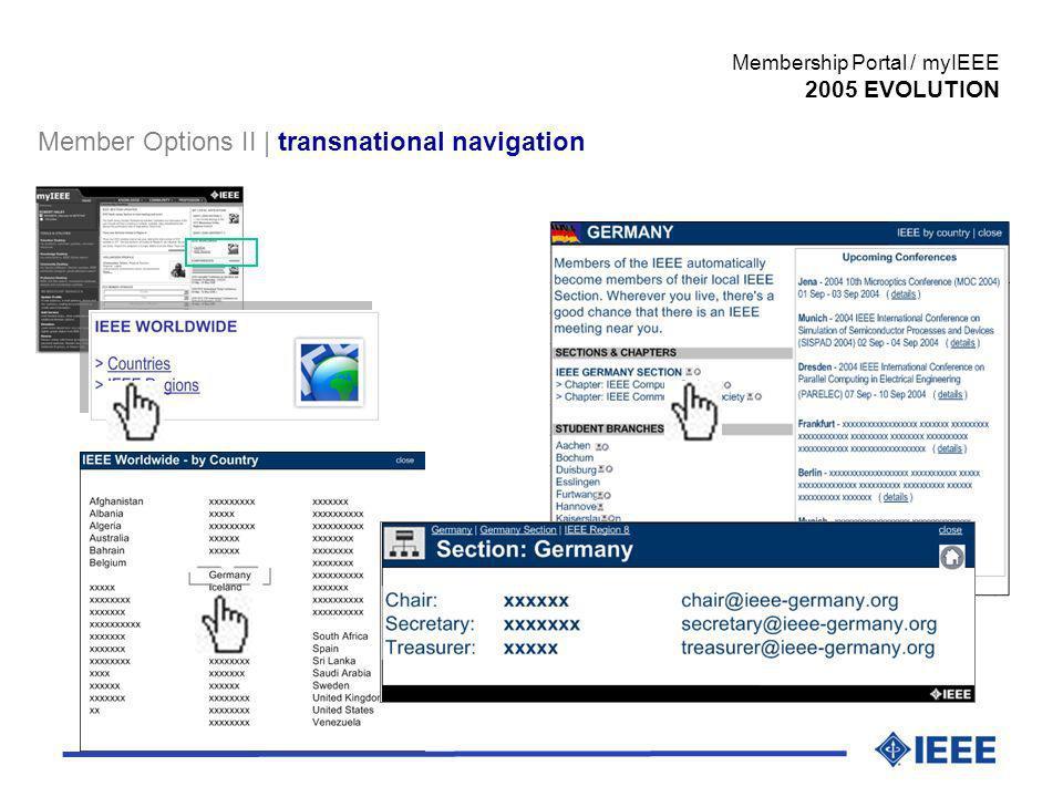 Member Options II | transnational navigation Membership Portal / myIEEE 2005 EVOLUTION