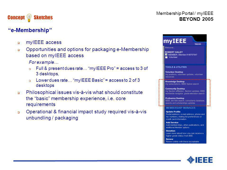 myIEEE access Opportunities and options for packaging e-Membership based on myIEEE access For example… Full & present dues rate… myIEEE Pro = access t