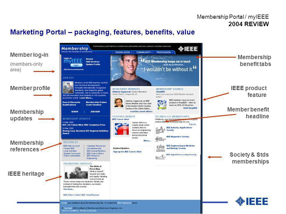 Marketing Portal – packaging, features, benefits, value Member log-in (members-only area) Member profile Membership references IEEE heritage Membershi