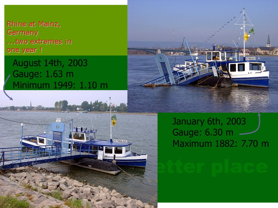 Rhine at Mainz, Germany... two extremes in one year .