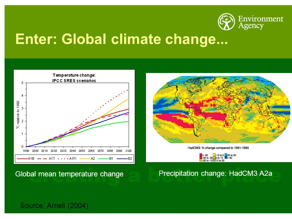 Precipitation change: HadCM3 A2a Global mean temperature change Enter: Global climate change...