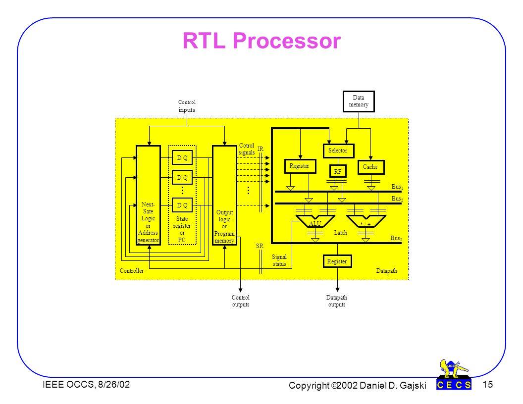 Copyright 2002 Daniel D. Gajski 15 IEEE OCCS, 8/26/02 RTL Processor