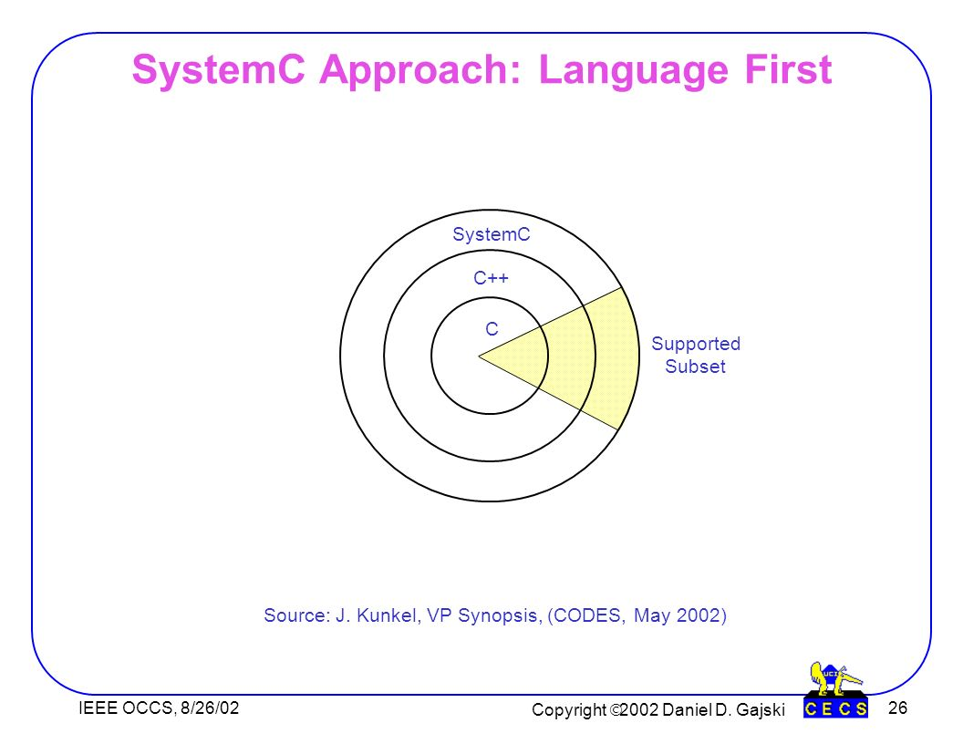 Copyright 2002 Daniel D. Gajski 26 IEEE OCCS, 8/26/02 SystemC Approach: Language First Source: J.