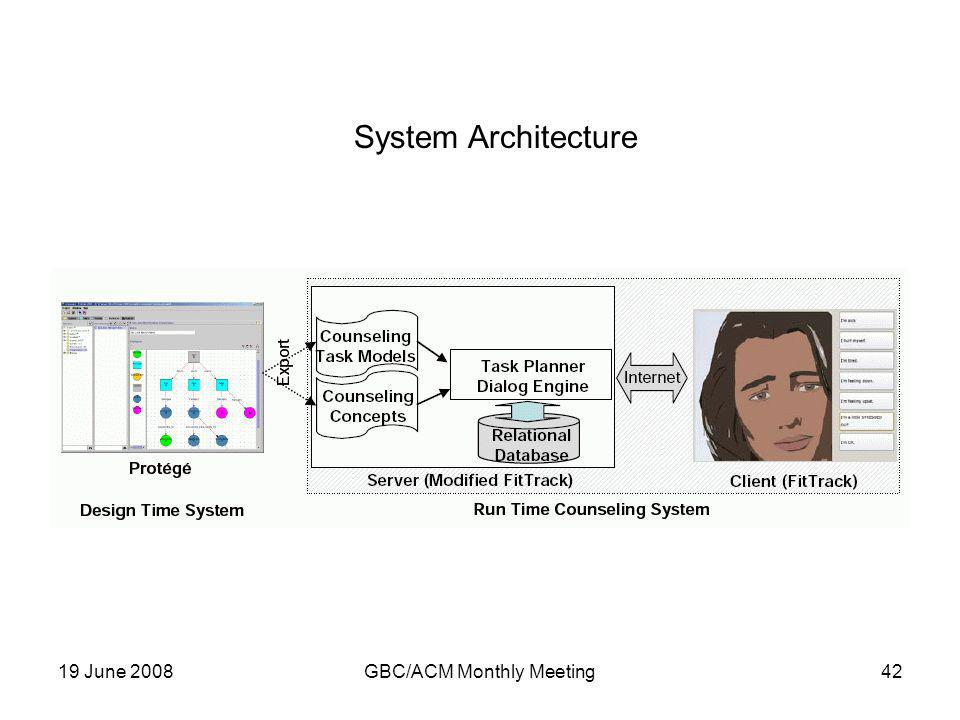 19 June 2008GBC/ACM Monthly Meeting42 System Architecture