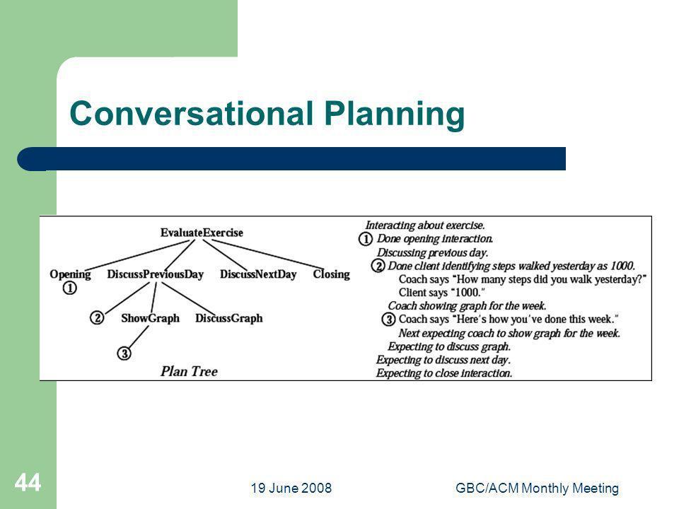 19 June 2008GBC/ACM Monthly Meeting 44 Conversational Planning
