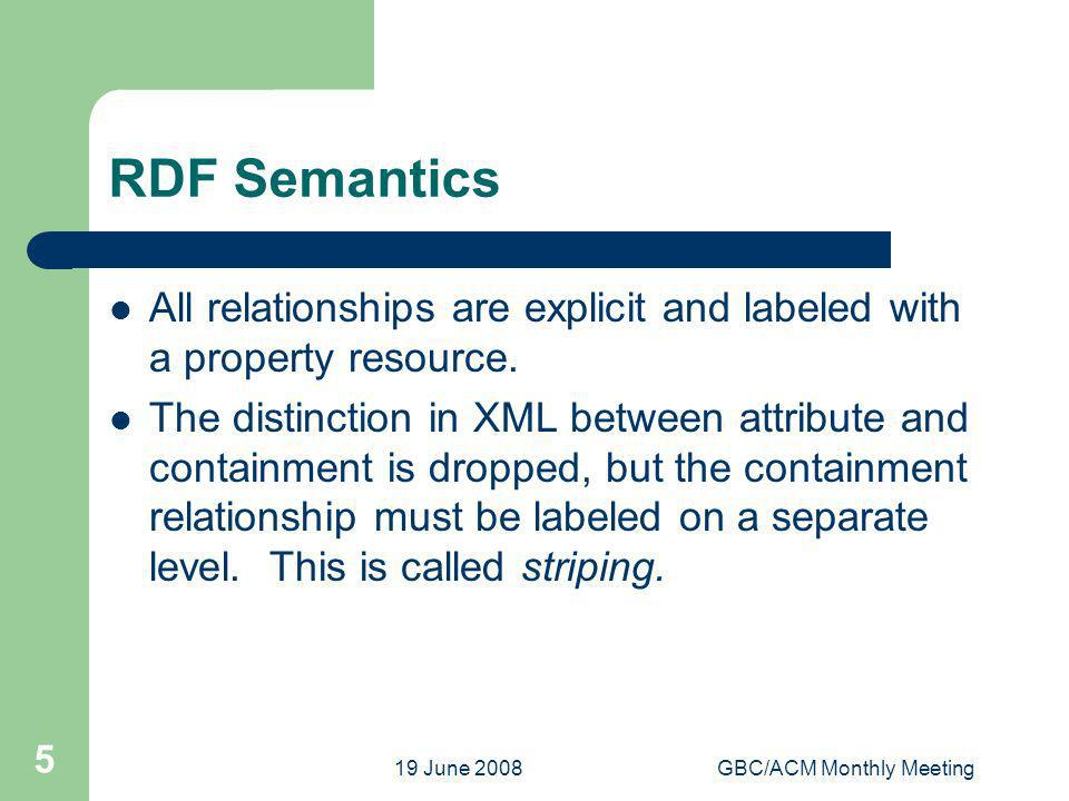 19 June 2008GBC/ACM Monthly Meeting 5 RDF Semantics All relationships are explicit and labeled with a property resource. The distinction in XML betwee