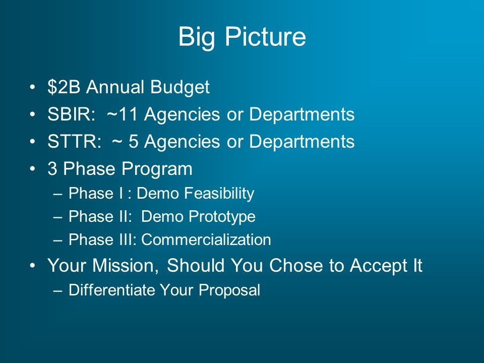 Big Picture $2B Annual Budget SBIR: ~11 Agencies or Departments STTR: ~ 5 Agencies or Departments 3 Phase Program –Phase I : Demo Feasibility –Phase II: Demo Prototype –Phase III: Commercialization Your Mission, Should You Chose to Accept It –Differentiate Your Proposal