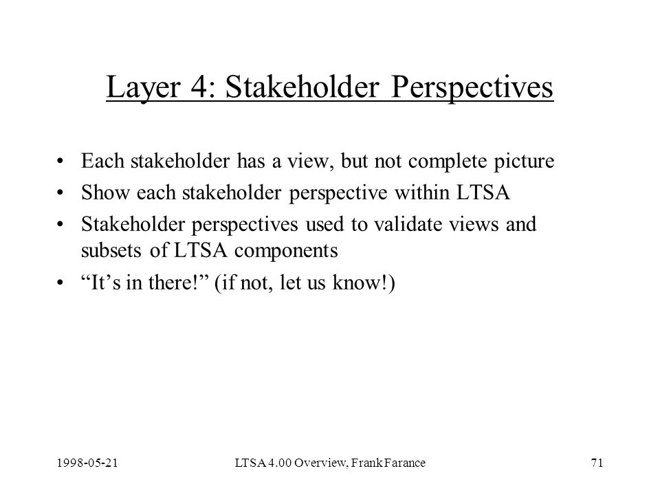 LTSA 4.00 Overview, Frank Farance71 Layer 4: Stakeholder Perspectives Each stakeholder has a view, but not complete picture Show each stakeholder perspective within LTSA Stakeholder perspectives used to validate views and subsets of LTSA components Its in there.