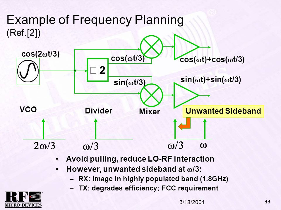 3/18/200411 Example of Frequency Planning (Ref.[2]) Avoid pulling, reduce LO-RF interaction However, unwanted sideband at /3: –RX: image in highly pop