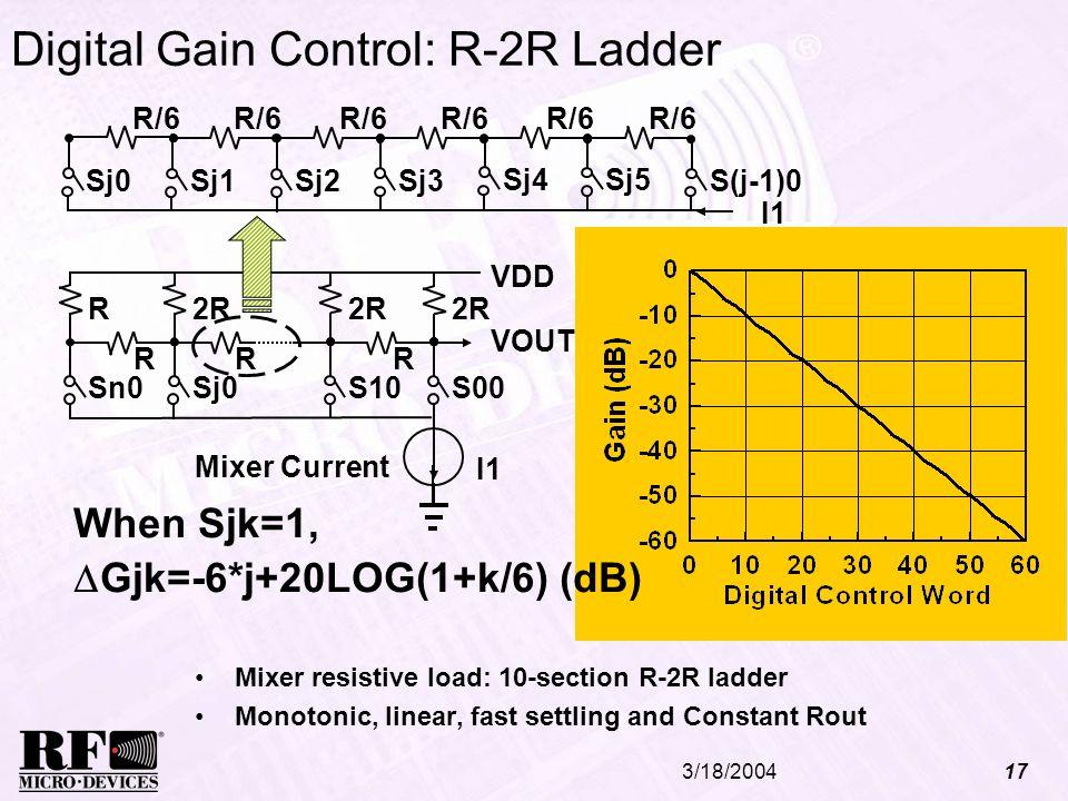 3/18/200417 Digital Gain Control: R-2R Ladder R/6 Sj1 Sj3 Sj4 Sj5 Sj2 Sj0 S(j-1)0 I1 VOUT R2R RR R S00Sn0Sj0 S10 Mixer Current I1 VDD When Sjk=1, Gjk=