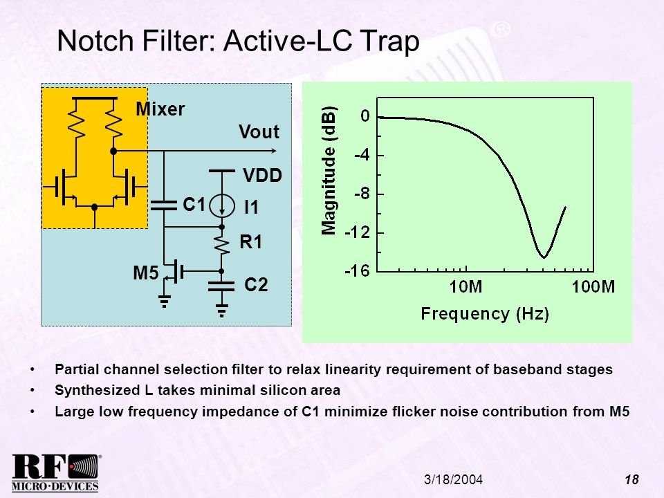 3/18/200418 Notch Filter: Active-LC Trap Partial channel selection filter to relax linearity requirement of baseband stages Synthesized L takes minima