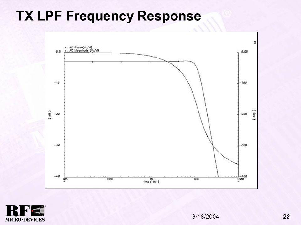 3/18/200422 TX LPF Frequency Response