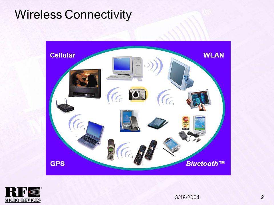 3/18/20043 Wireless Connectivity WLAN Bluetooth Cellular GPS