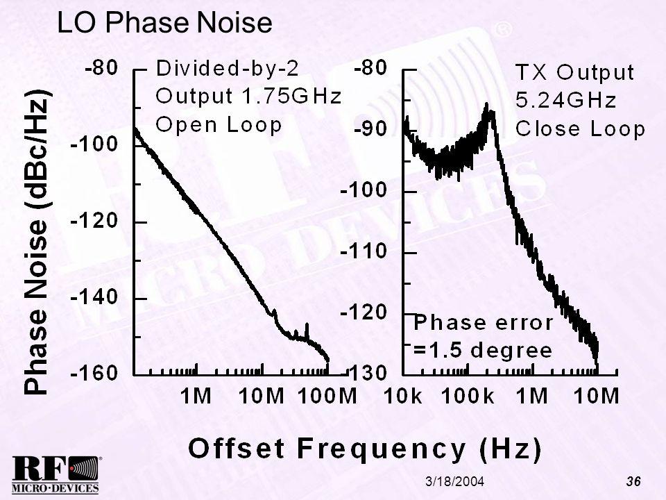 3/18/200436 LO Phase Noise