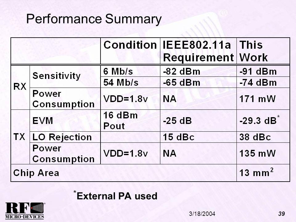 3/18/200439 Performance Summary * External PA used