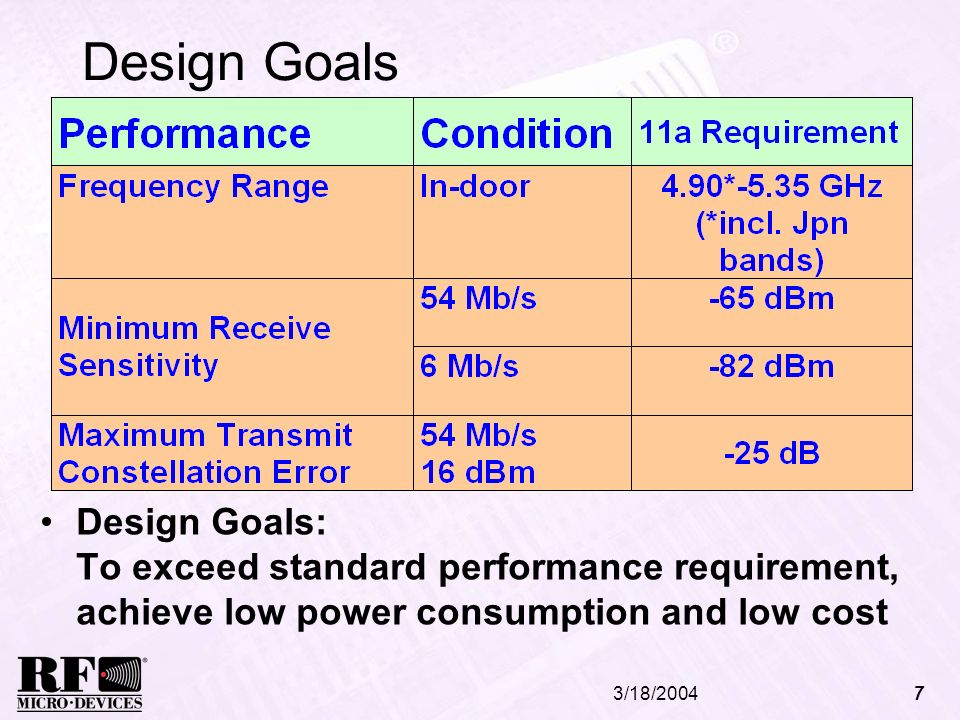 3/18/20047 Design Goals Design Goals: To exceed standard performance requirement, achieve low power consumption and low cost