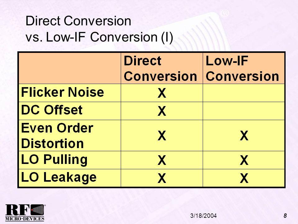 3/18/20048 Direct Conversion vs. Low-IF Conversion (I)