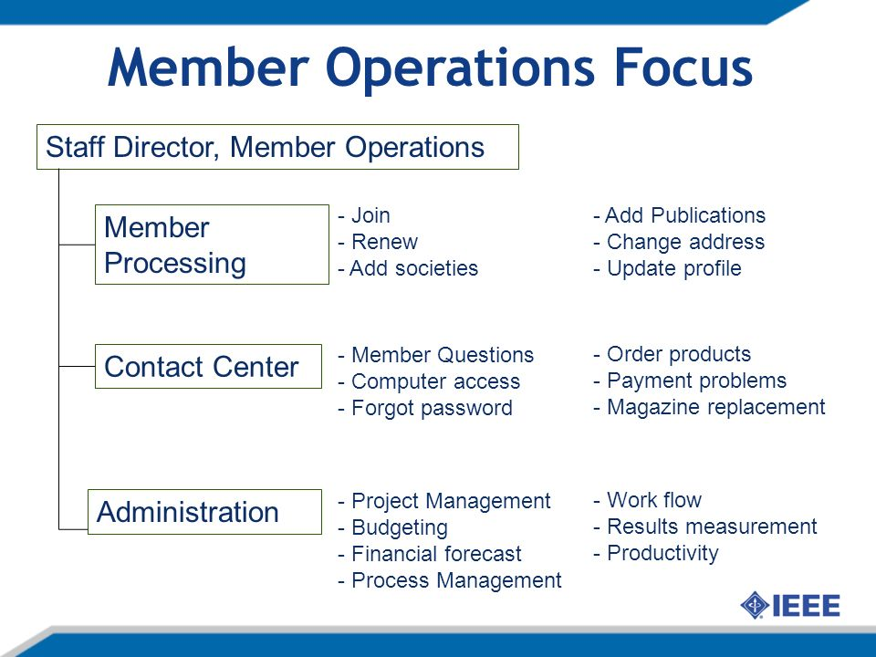 Member Operations Focus Staff Director, Member Operations Member Processing Contact Center Administration - Join - Renew - Add societies - Member Questions - Computer access - Forgot password - Order products - Payment problems - Magazine replacement - Add Publications - Change address - Update profile - Project Management - Budgeting - Financial forecast - Process Management - Work flow - Results measurement - Productivity