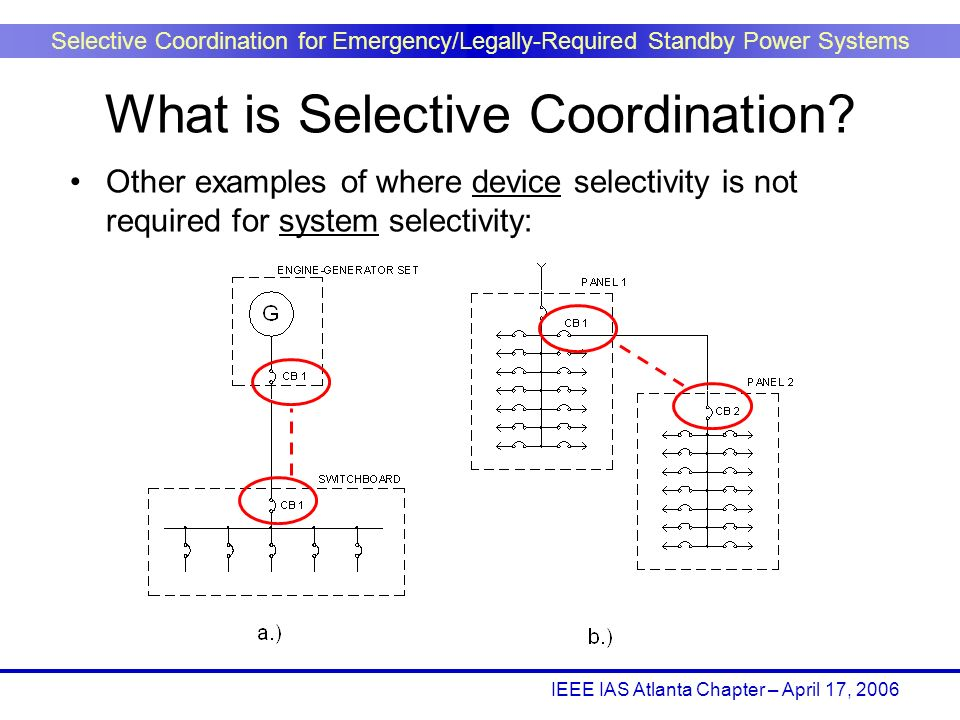 IEEE IAS Atlanta Chapter – April 17, 2006 Selective Coordination for Emergency/Legally-Required Standby Power Systems What is Selective Coordination?