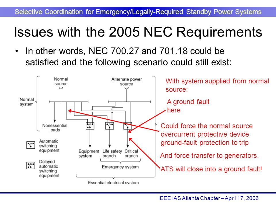 IEEE IAS Atlanta Chapter – April 17, 2006 Selective Coordination for Emergency/Legally-Required Standby Power Systems In other words, NEC 700.27 and 7