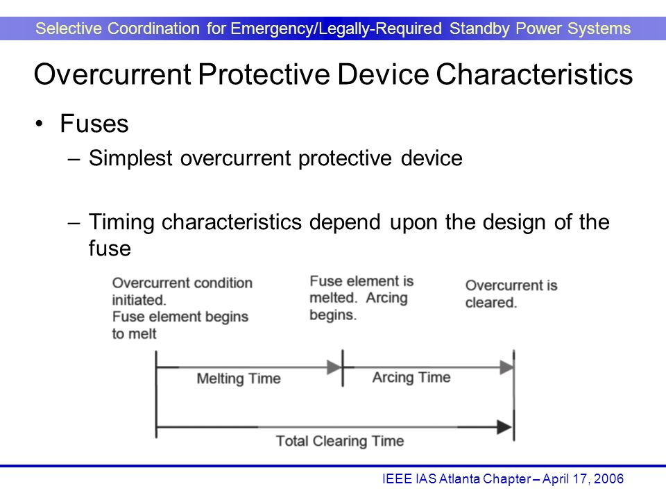 IEEE IAS Atlanta Chapter – April 17, 2006 Selective Coordination for Emergency/Legally-Required Standby Power Systems Fuses –Simplest overcurrent prot