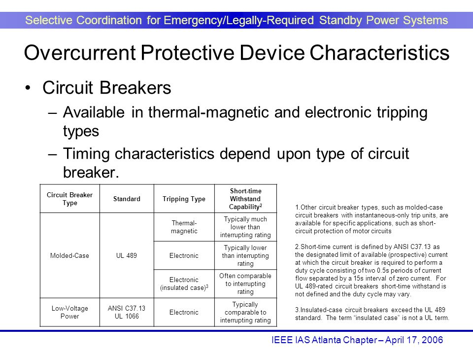 IEEE IAS Atlanta Chapter – April 17, 2006 Selective Coordination for Emergency/Legally-Required Standby Power Systems Circuit Breakers –Available in t