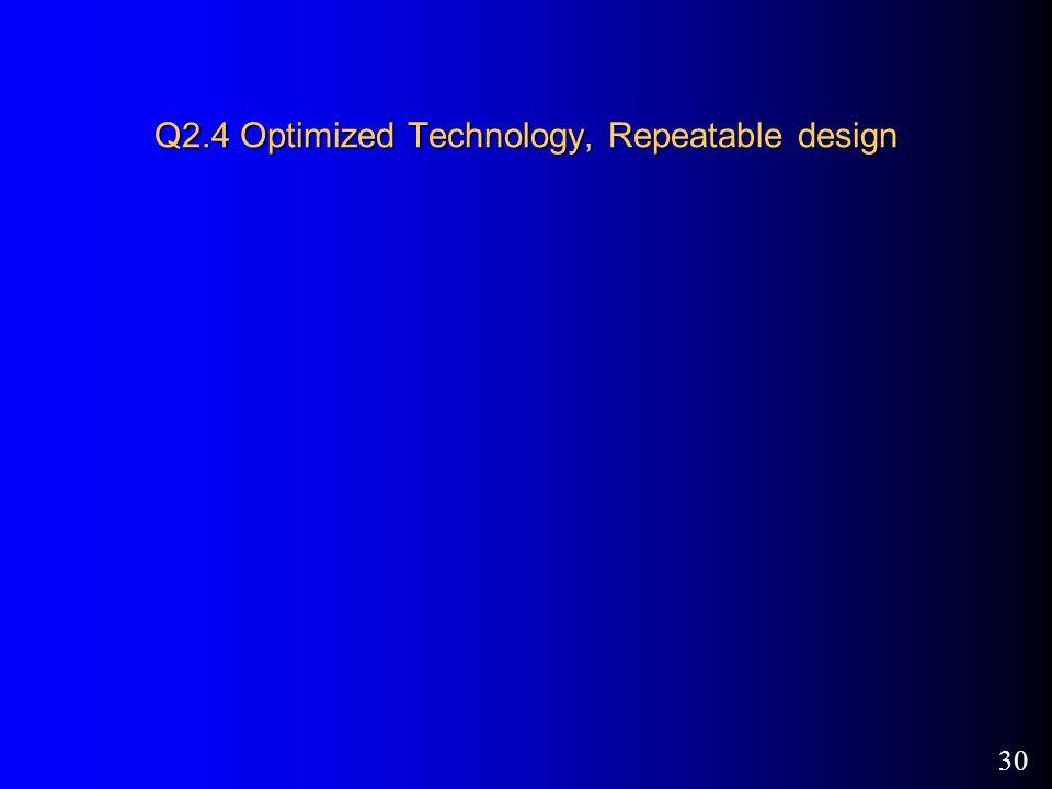 30 Q2.4 Optimized Technology, Repeatable design